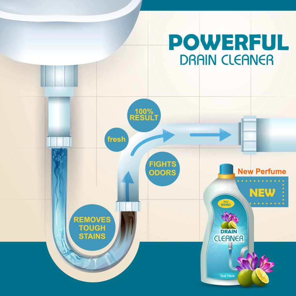Chemical drain cleaner